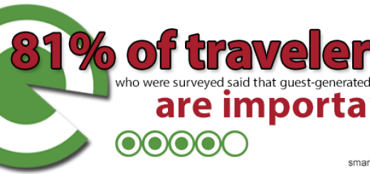 Review Stats: 81 percent of travelers